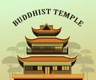 Buddhist Temple old Stock Photography