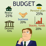 Budget allocation. Man is planning a budget Royalty Free Stock Photos
