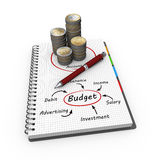 Budget as concept Royalty Free Stock Photos