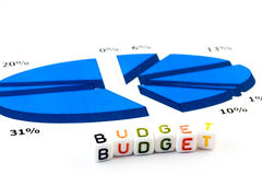 Budget concept Royalty Free Stock Photography
