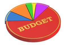 Budget concept with Pie Chart, 3D rendering. On white background Stock Image