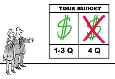 Budget Cuts. Business cartoon that depicts 4th quarter budget cuts Royalty Free Stock Photography