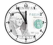 Budget-Zeit Stockbild