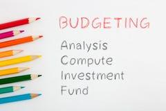 Budgetera textbegrepp arkivfoton