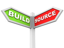 Build or source. Build versus source options on a road sign, white background Stock Images