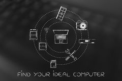 Build your ideal computer, laptop & components Royalty Free Stock Image
