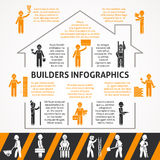 Builders Flat Color Infographic Set Royalty Free Stock Photo