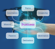 Building Business Concept Stock Photo