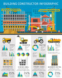 Building Constructor Infographics Stock Photography
