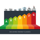 Building Energy Efficiency Classes Label. Infographic vector illustration of buildings energy efficiency classification with house, office and factory Stock Photography