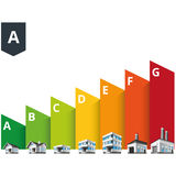 Building Energy Efficiency Classes Label. Infographic vector illustration of buildings energy efficiency classification with house, office and factory Royalty Free Stock Photo