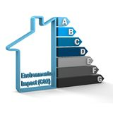 Building Environmental Impact (CO2) Rating. Building CO2 emission rating certification system. Part of a series Stock Image