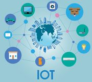 Building on global ground with various things icon, iot and smart city networking concept, and illustration royalty free illustration