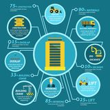 Building Infographics Set Royalty Free Stock Images