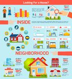 Building Infographics Set Royalty Free Stock Photos