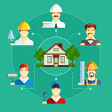 Building occupation with house. Set of flat icons Stock Image