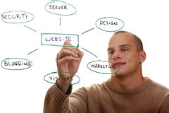 Building a Website. Man writing out components of building a website Stock Photography