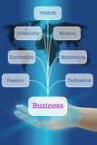 Building World Business Concept Royalty Free Stock Photos