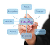 Building World Business Diagram Stock Images