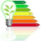 Buildings Energy Performance Scale Royalty Free Stock Photo