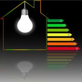 Buildings Energy Performance Scale Royalty Free Stock Photos