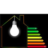 Buildings Energy Performance Scale Royalty Free Stock Image