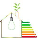 Buildings Energy Performance Scale Royalty Free Stock Images