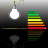 Buildings Energy Performance Scale Stock Images