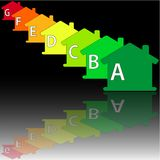 Buildings Energy Performance Scale Stock Image