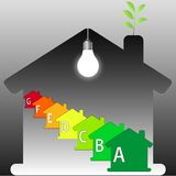 Buildings Energy Performance Scale Royalty Free Stock Photography