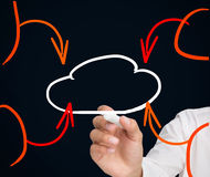 Buisnessman drawing cloud with orange arrows. Buisnessman drawing white cloud with orange arrows on black background Stock Photo