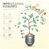 Bulb with abstract doodle environmental infographic elements Royalty Free Stock Image