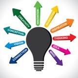 Bulb arrow show different creativity word Stock Photo