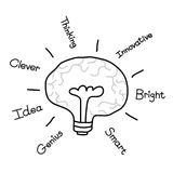 Bulb Brain icon with idea concept Royalty Free Stock Photo