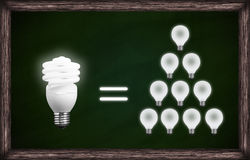 Bulb on chalk board. Stock Image