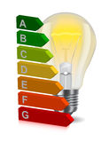 Bulb and energy classification Royalty Free Stock Photography