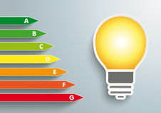 Bulb energy efficiency category Royalty Free Stock Images