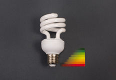 Bulb with energy efficiency chart. Eco bulb with energy efficiency rating colors on gray background Royalty Free Stock Image
