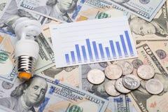 Bulbo con el gráfico y monedas en billetes de dólar Foto de archivo