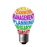 Bulbo do alvo da pesquisa do planeamento da gestão dos trabalhos de equipa da habilidade Imagens de Stock Royalty Free