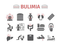 Bulimia. Symptoms, Treatment. Icons set. Vector signs. Stock Photo