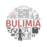 Bulimia. Symptoms, Treatment. Line icons set. Vector signs for web graphics. Bulimia. Treatment. Line icons set. Vector signs for web graphics Royalty Free Stock Images