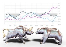 Bull and bear stock market growth chart symbols Royalty Free Stock Photo