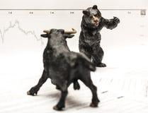 Bull contra o urso Imagens de Stock Royalty Free