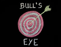 Bull, eye, chalkboard, Stock Photography