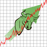 Bull head symbolizes the bull market with stock graph as background. Stock Images