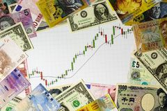 Bull market. Candlestick chart showing a bull market surrounded by currencies of various countries royalty free stock photography