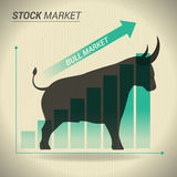 Bull market concept presents stock market with bull in front of. Green uptrend graph on brown paper Royalty Free Stock Image