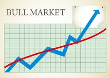 Bull market graph  Royalty Free Stock Image