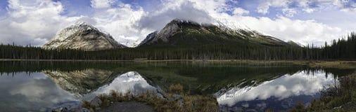 Buller Pond Panoramic Stock Image